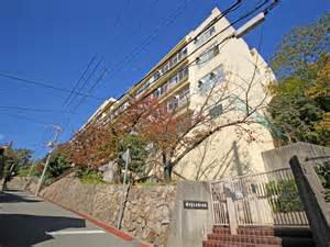 物件番号: 1123103801 ヴィラ六甲  神戸市灘区篠原南町1丁目 2LDK マンション 画像21
